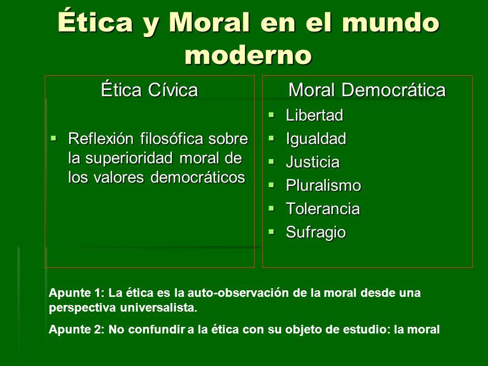Ética y Moral en el mundo moderno