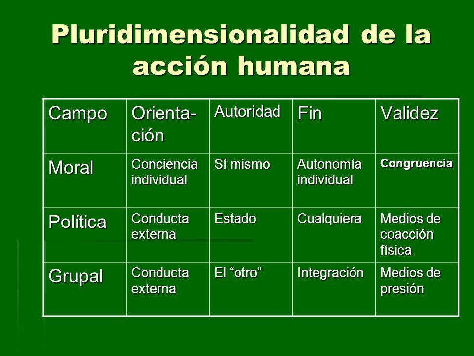 Pluridimensionalidad de la acción humana
