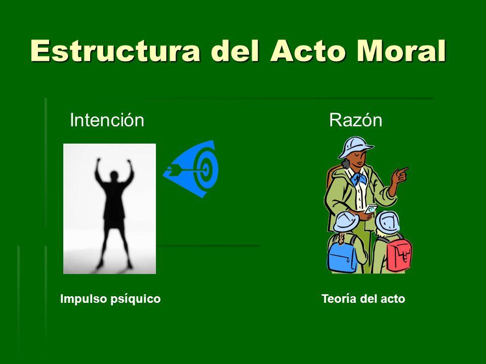 Estructura del Acto Moral
