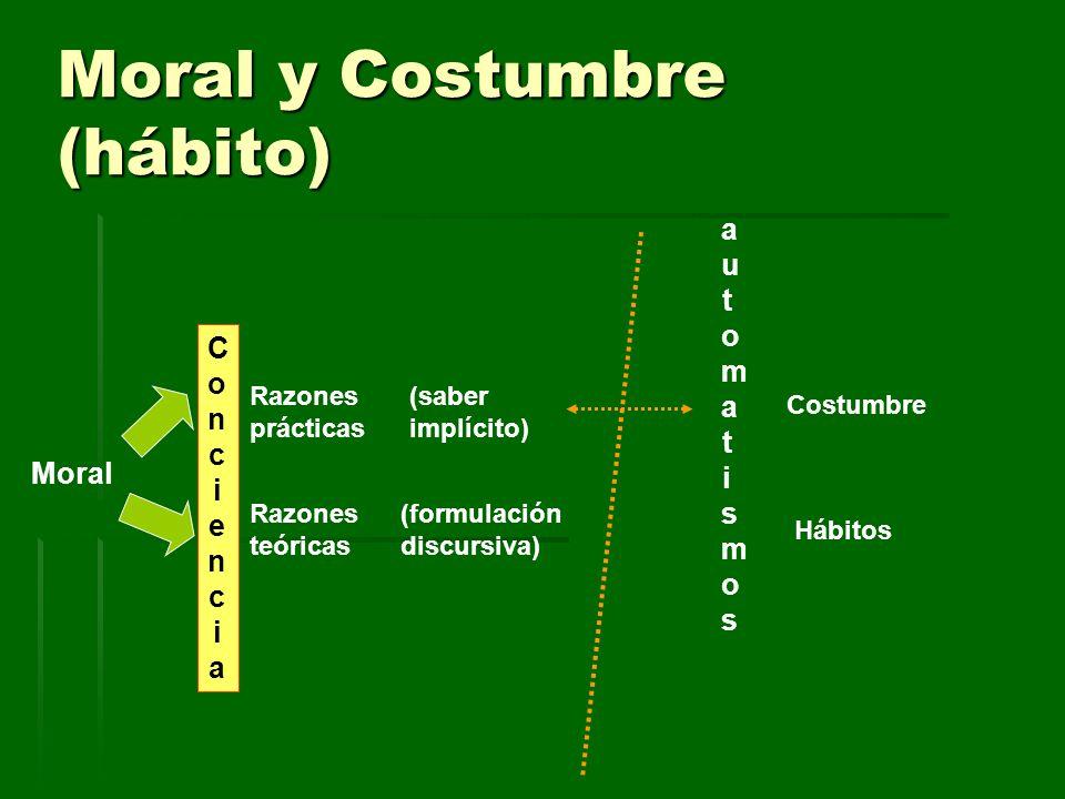 Moral y Costumbre (hábito)
