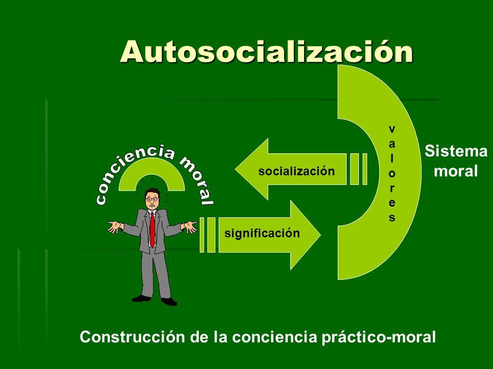Construcción de la conciencia práctico-moral