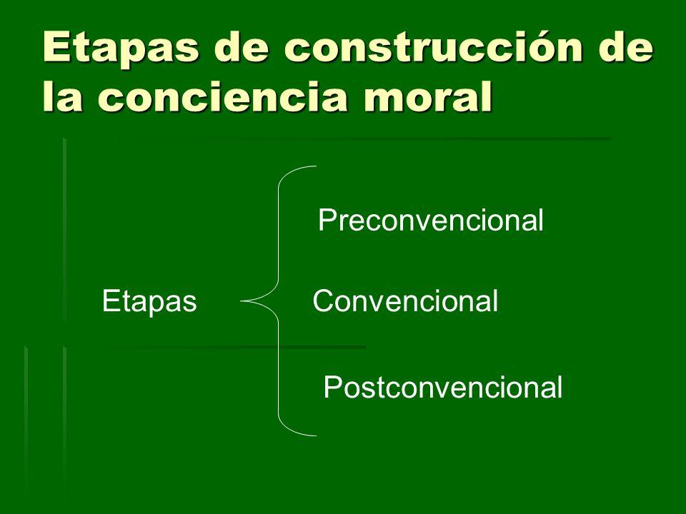 Etapas de construcción de la conciencia moral