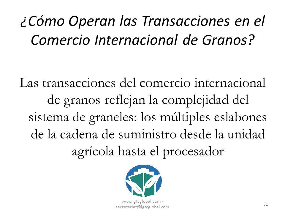 ¿Cómo Operan las Transacciones en el Comercio Internacional de Granos
