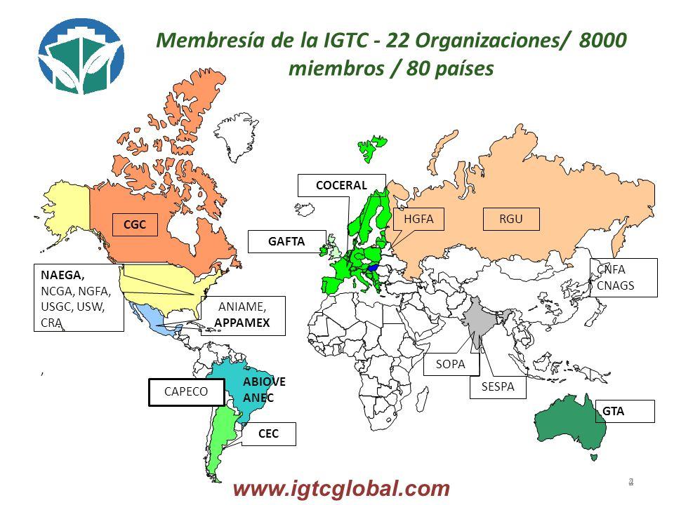 Membresía de la IGTC - 22 Organizaciones/ 8000 miembros / 80 países