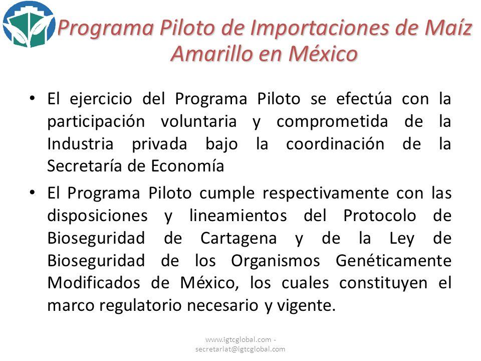 Programa Piloto de Importaciones de Maíz Amarillo en México