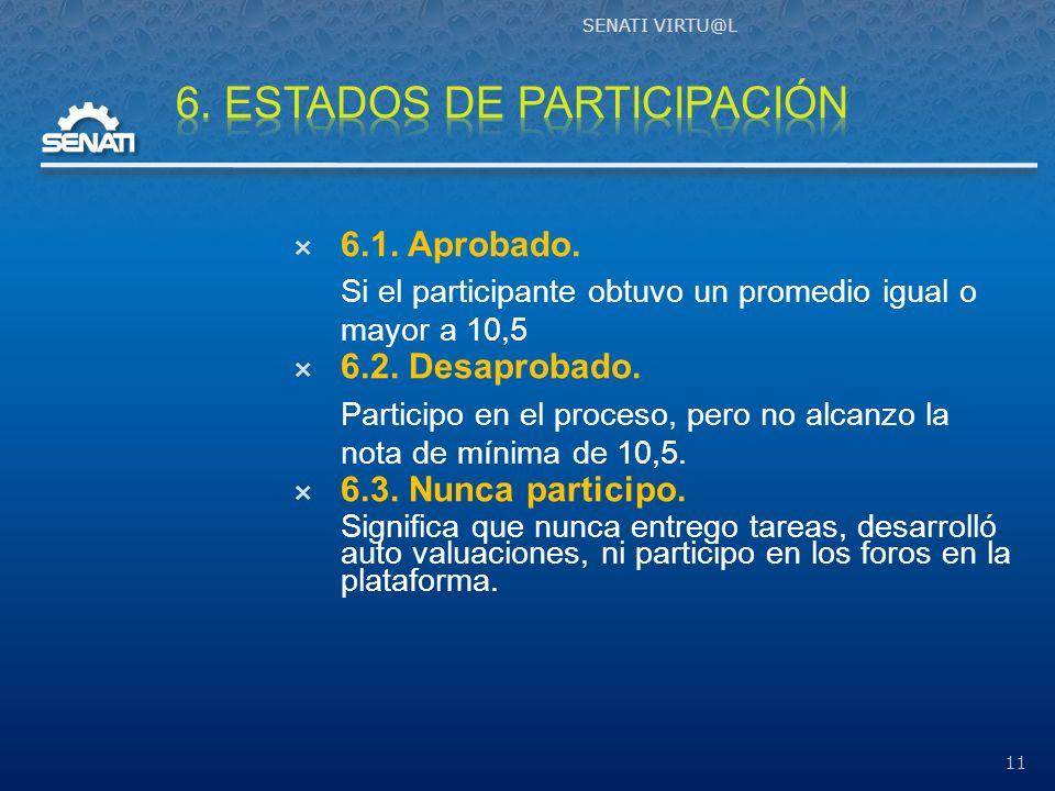 6. Estados de participación