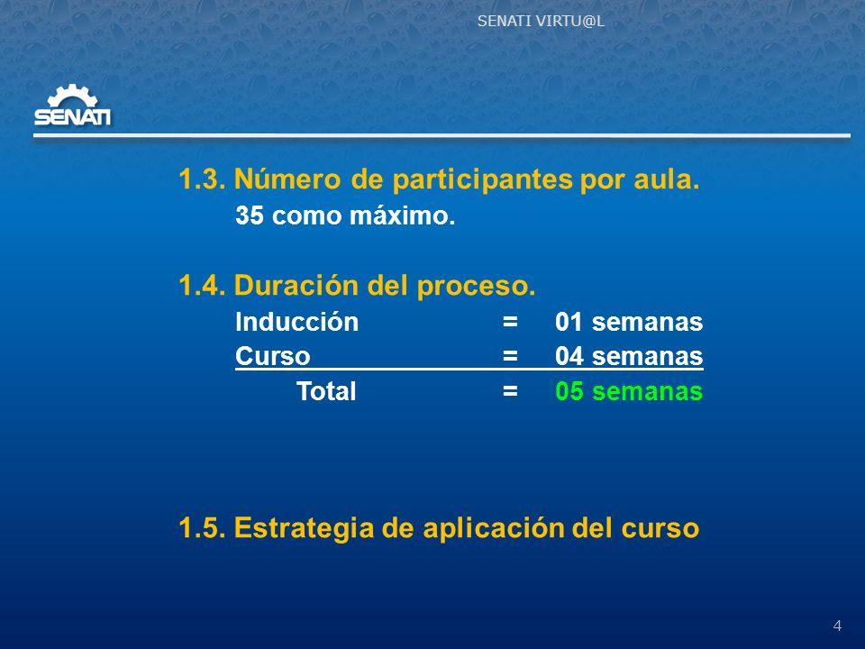 1.3. Número de participantes por aula.