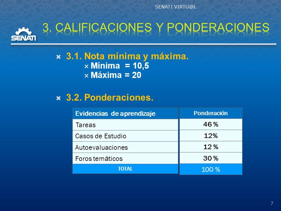 3. CALIFICACIONES Y PONDERACIONES