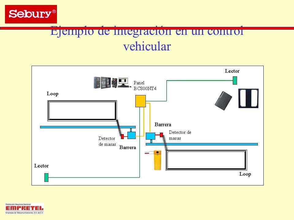 Ejemplo de integración en un control vehicular