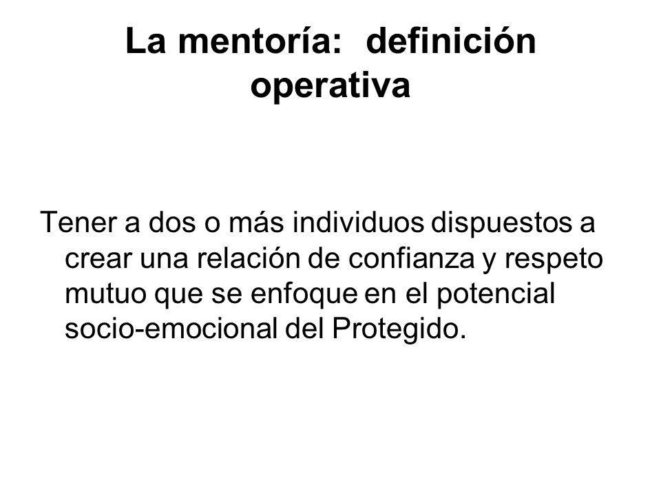 La mentoría: definición operativa