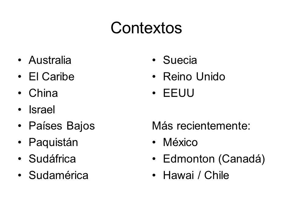 Contextos Australia El Caribe China Israel Países Bajos Paquistán