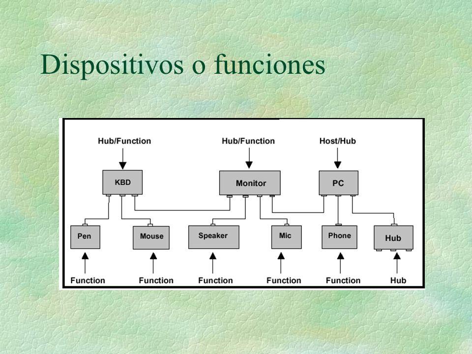 Dispositivos o funciones