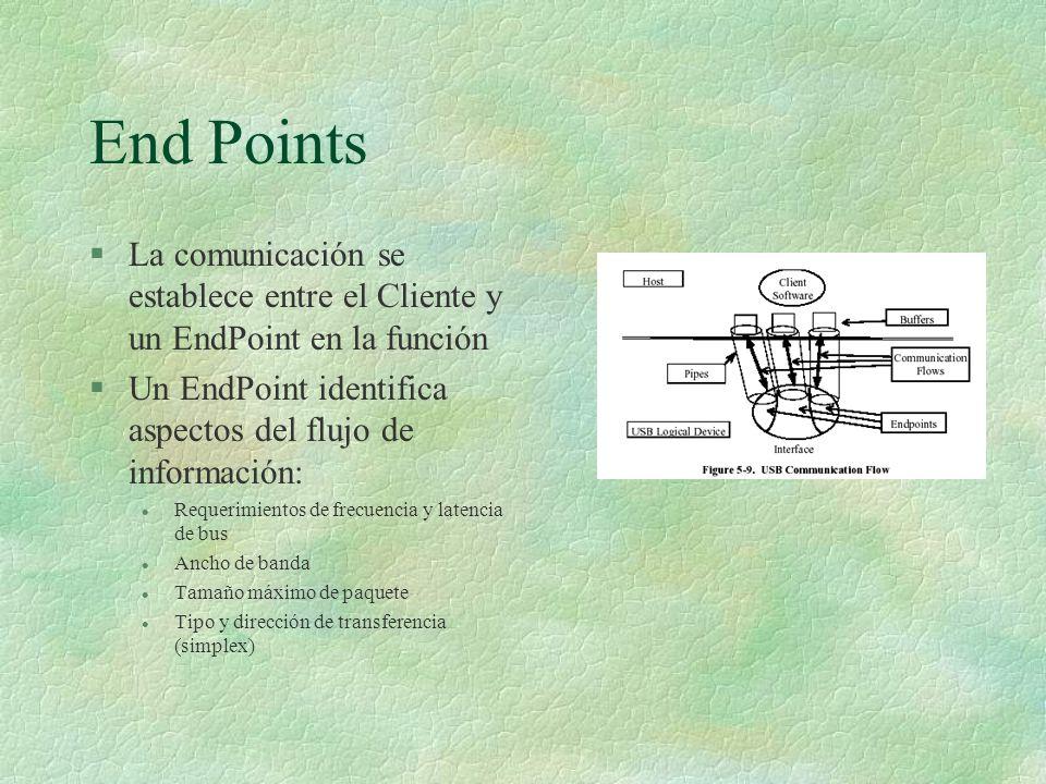 End Points La comunicación se establece entre el Cliente y un EndPoint en la función. Un EndPoint identifica aspectos del flujo de información: