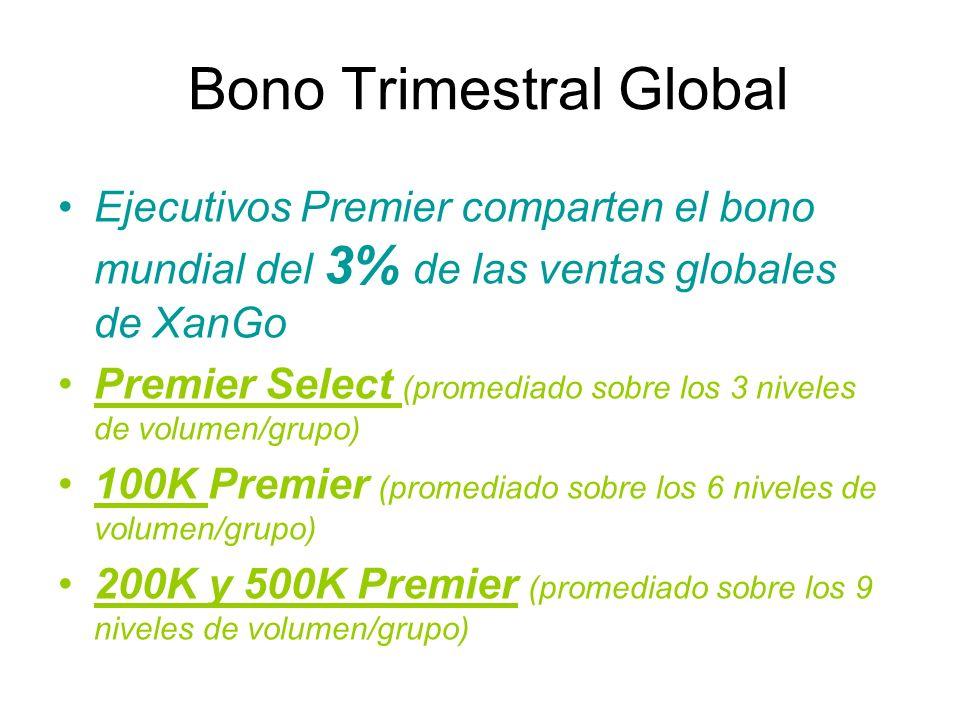 Bono Trimestral Global