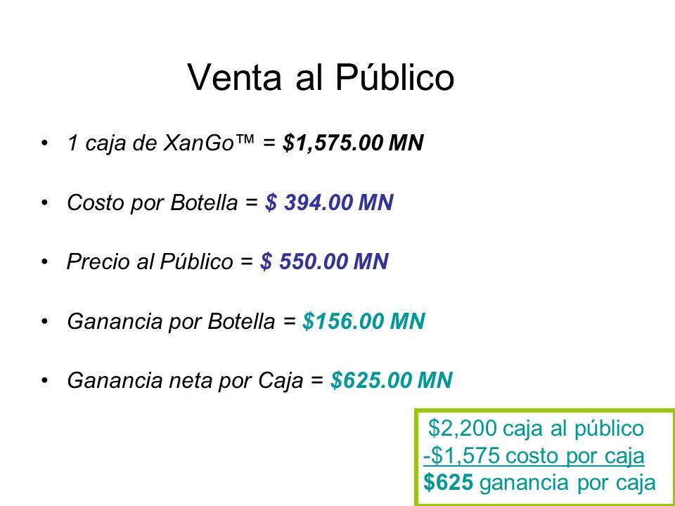 Venta al Público 1 caja de XanGo™ = $1,575.00 MN