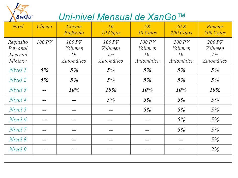 Uni-nivel Mensual de XanGo™
