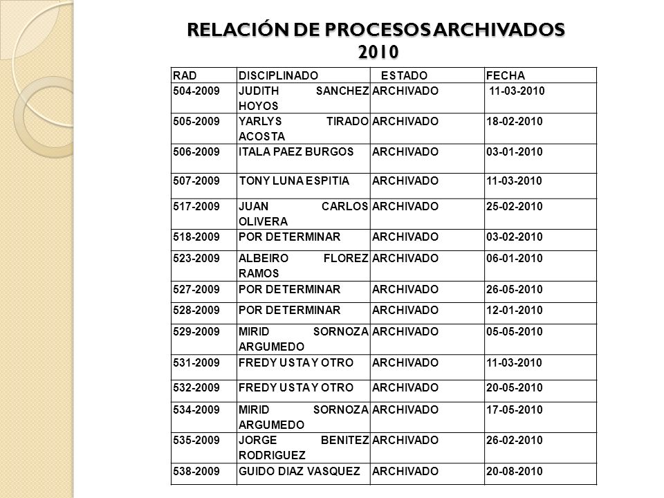 RELACIÓN DE PROCESOS ARCHIVADOS 2010