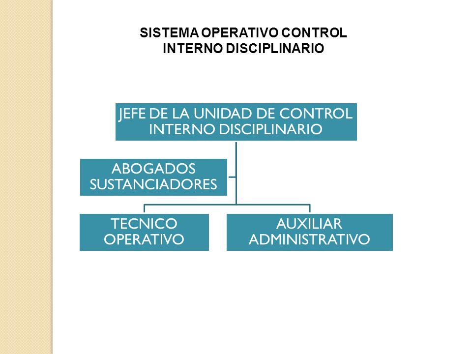 SISTEMA OPERATIVO CONTROL INTERNO DISCIPLINARIO