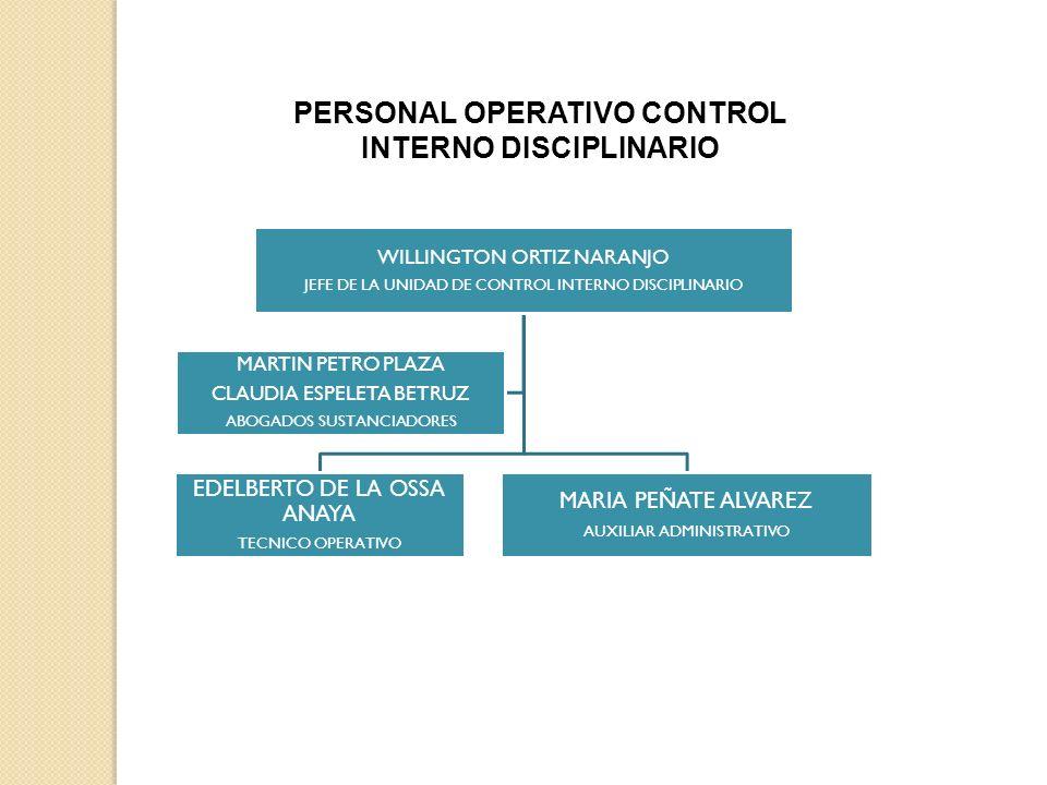 PERSONAL OPERATIVO CONTROL INTERNO DISCIPLINARIO