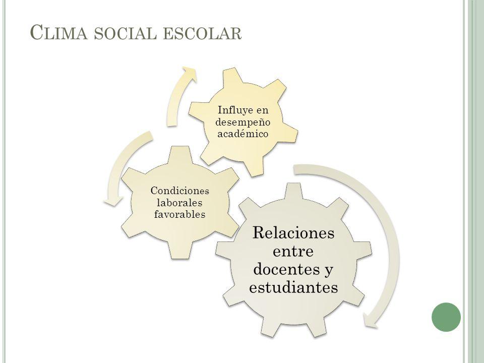 Clima social escolar Influye en desempeño académico