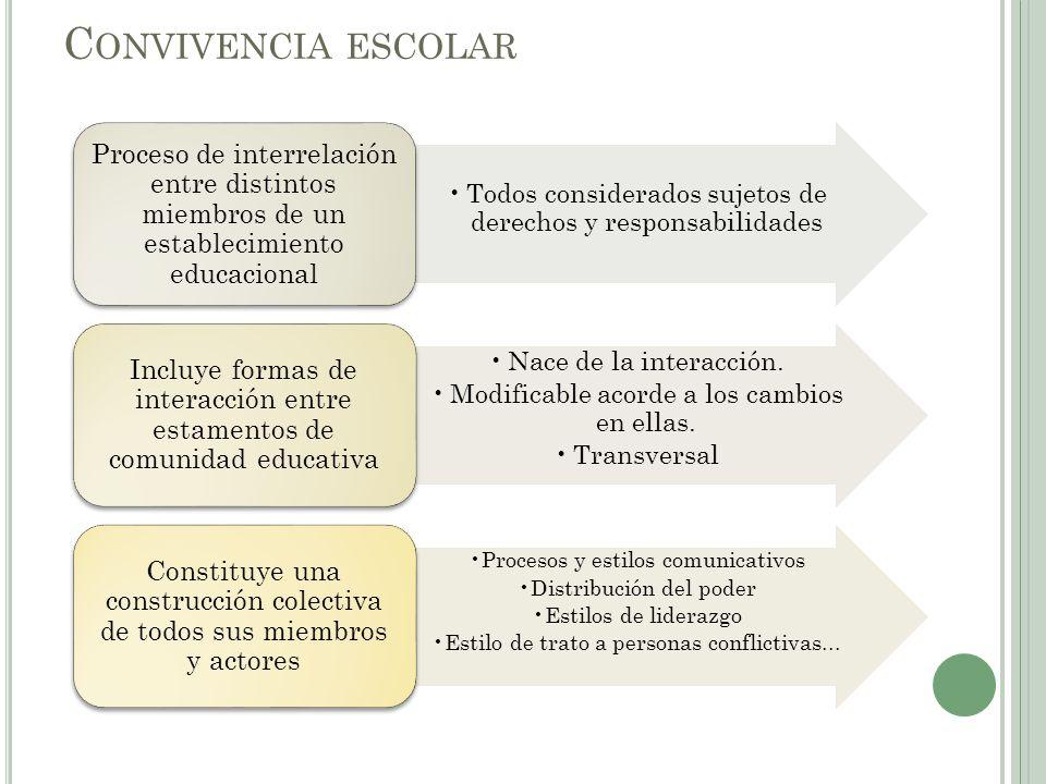 Convivencia escolar Proceso de interrelación entre distintos miembros de un establecimiento educacional.