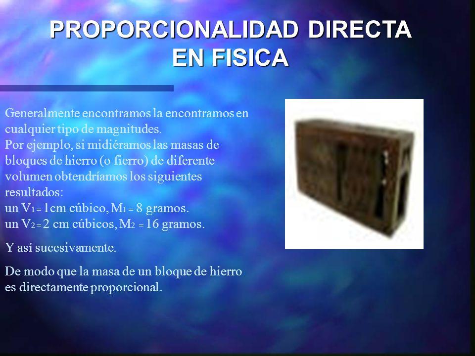 PROPORCIONALIDAD DIRECTA EN FISICA