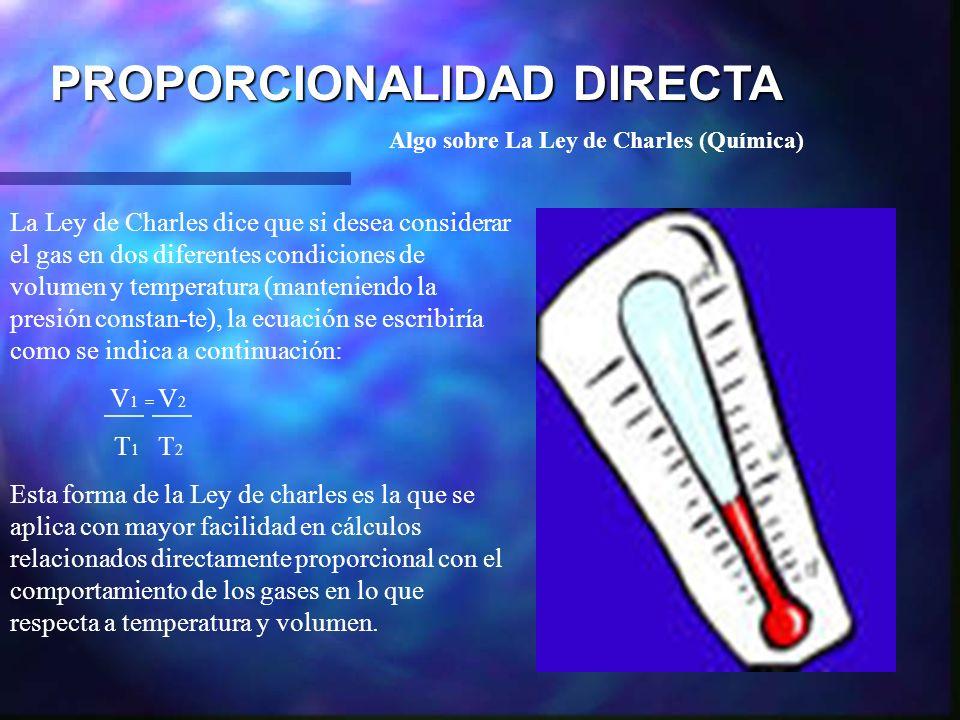 Algo sobre La Ley de Charles (Química)