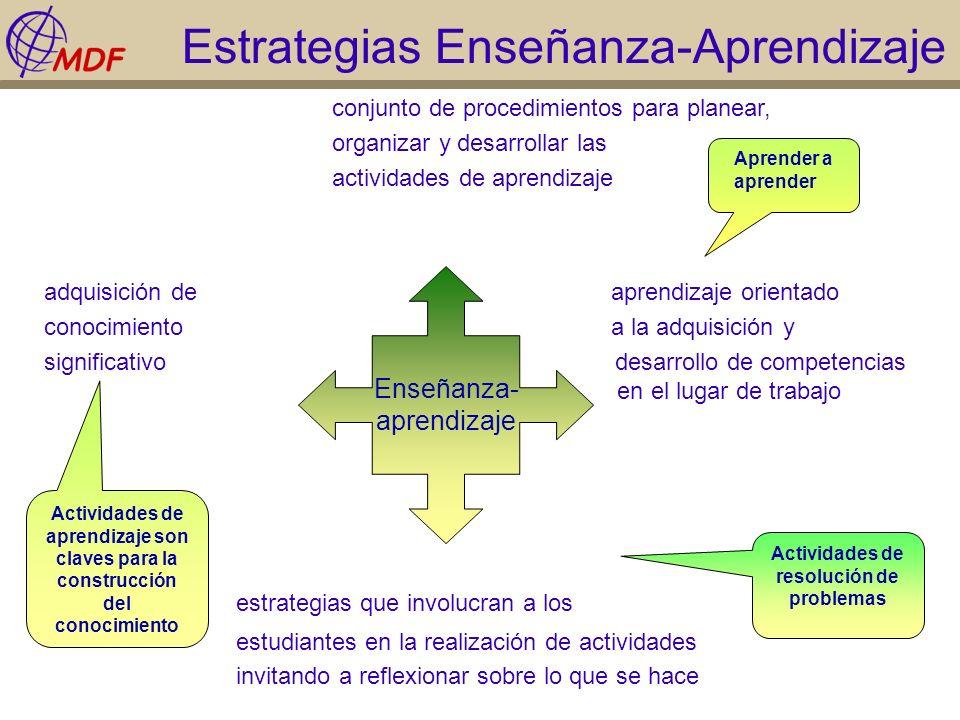 Estrategias Enseñanza-Aprendizaje
