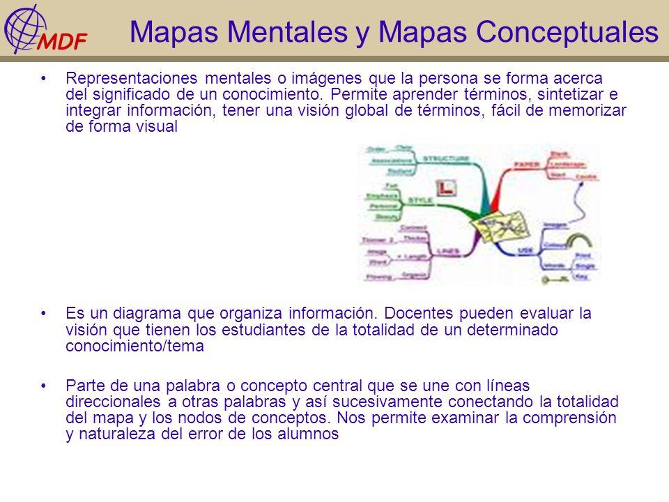 Mapas Mentales y Mapas Conceptuales