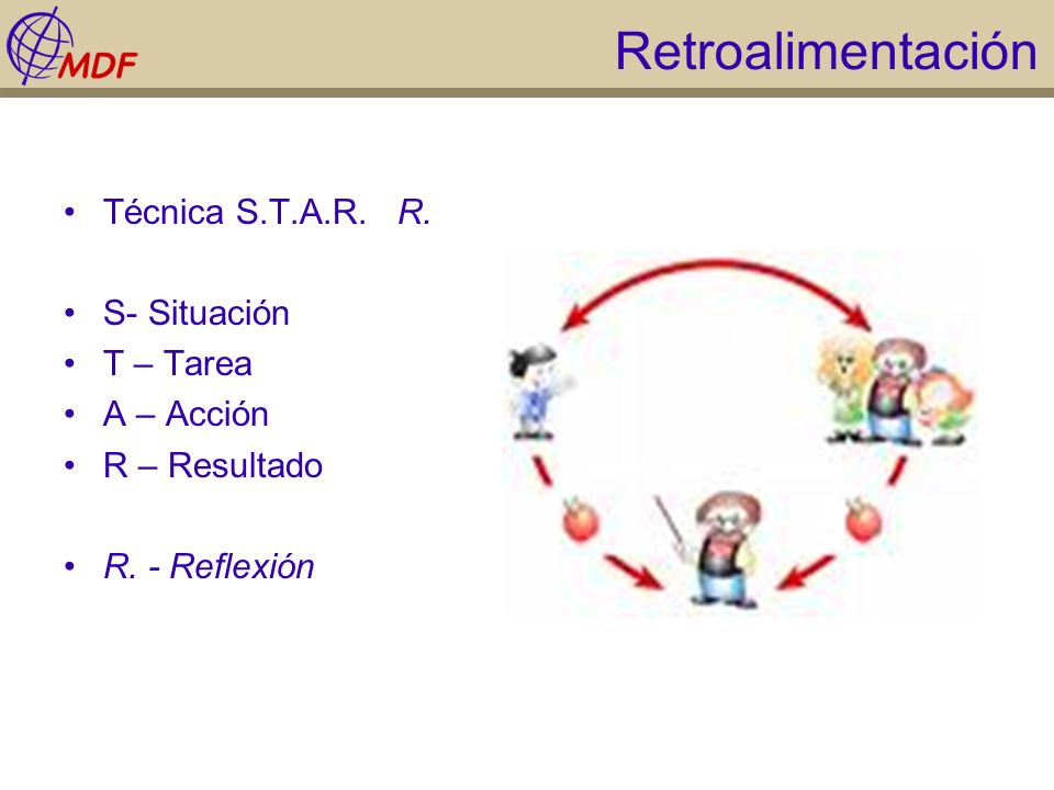 Retroalimentación Técnica S.T.A.R. R. S- Situación T – Tarea