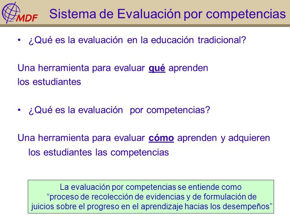 Sistema de Evaluación por competencias