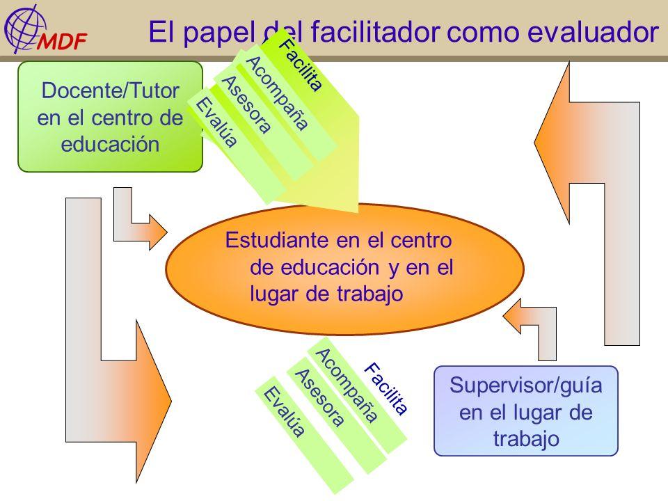 El papel del facilitador como evaluador