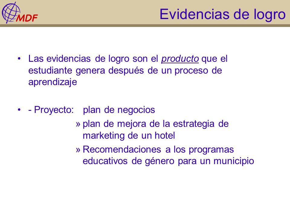 Evidencias de logro Las evidencias de logro son el producto que el estudiante genera después de un proceso de aprendizaje.