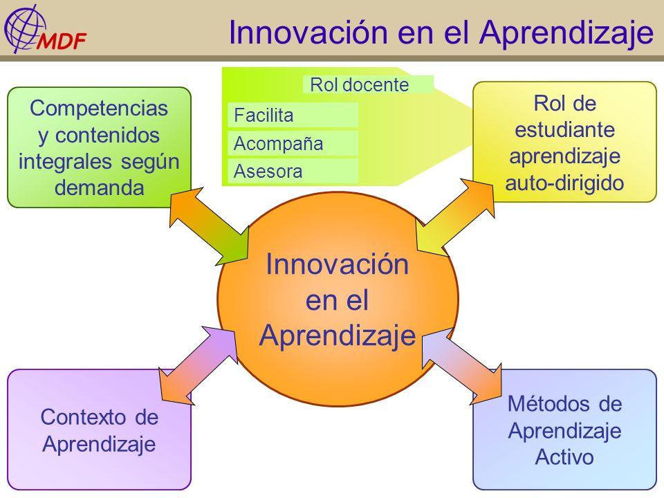 Innovación en el Aprendizaje