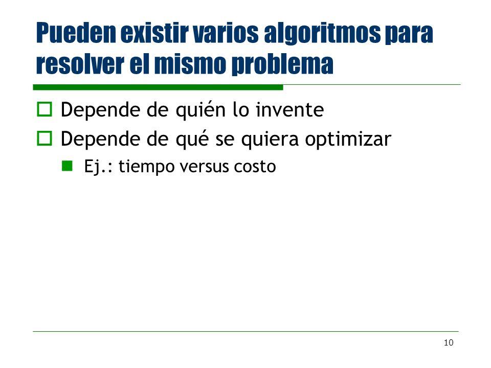Pueden existir varios algoritmos para resolver el mismo problema