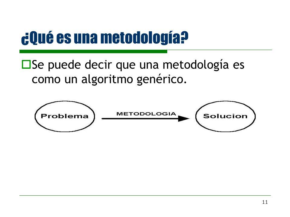 ¿Qué es una metodología