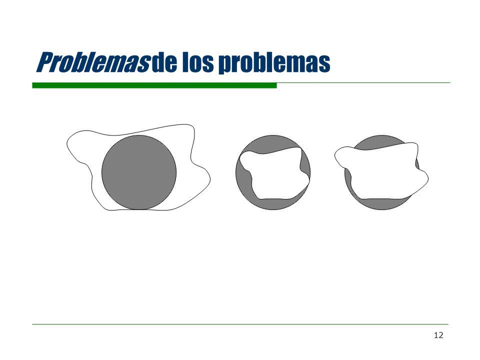 Problemas de los problemas