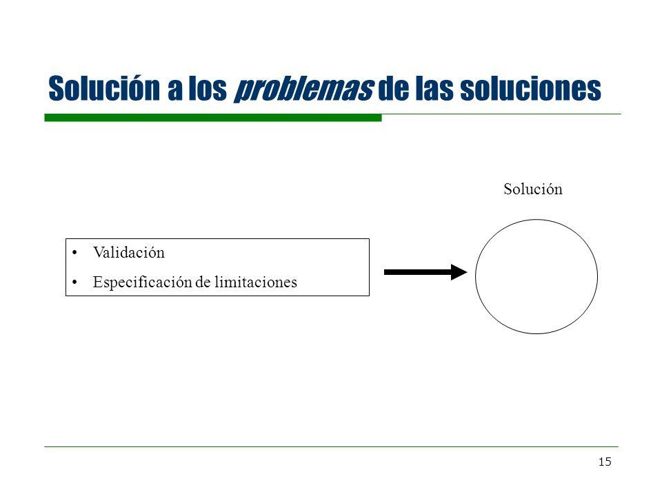 Solución a los problemas de las soluciones