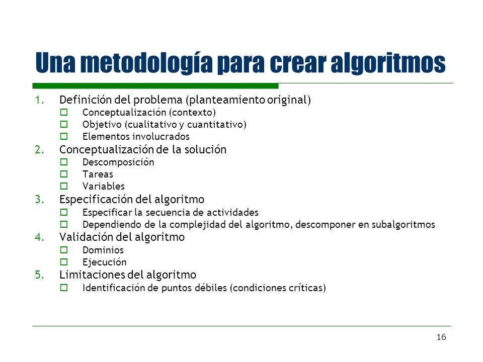 Una metodología para crear algoritmos