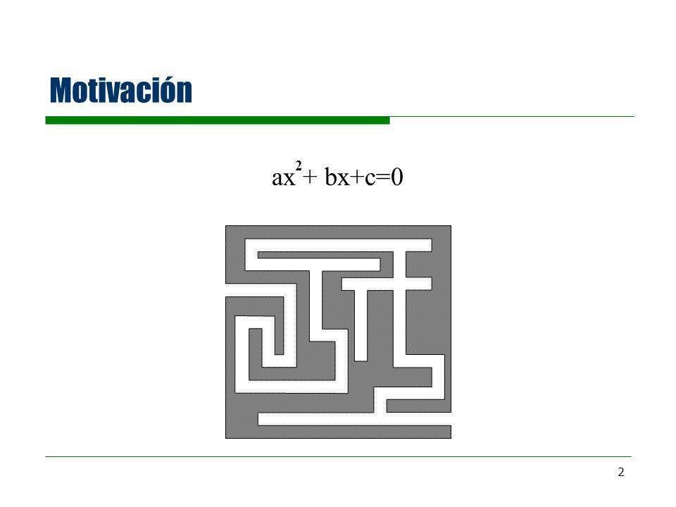 Motivación ax + bx+c=0 2