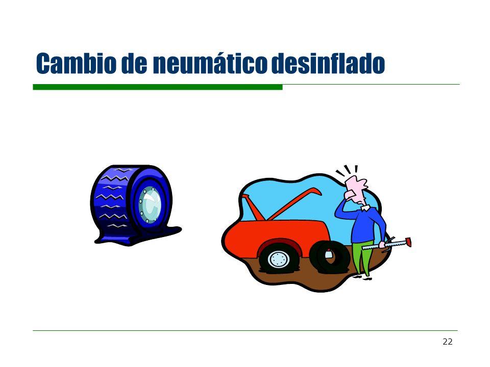 Cambio de neumático desinflado