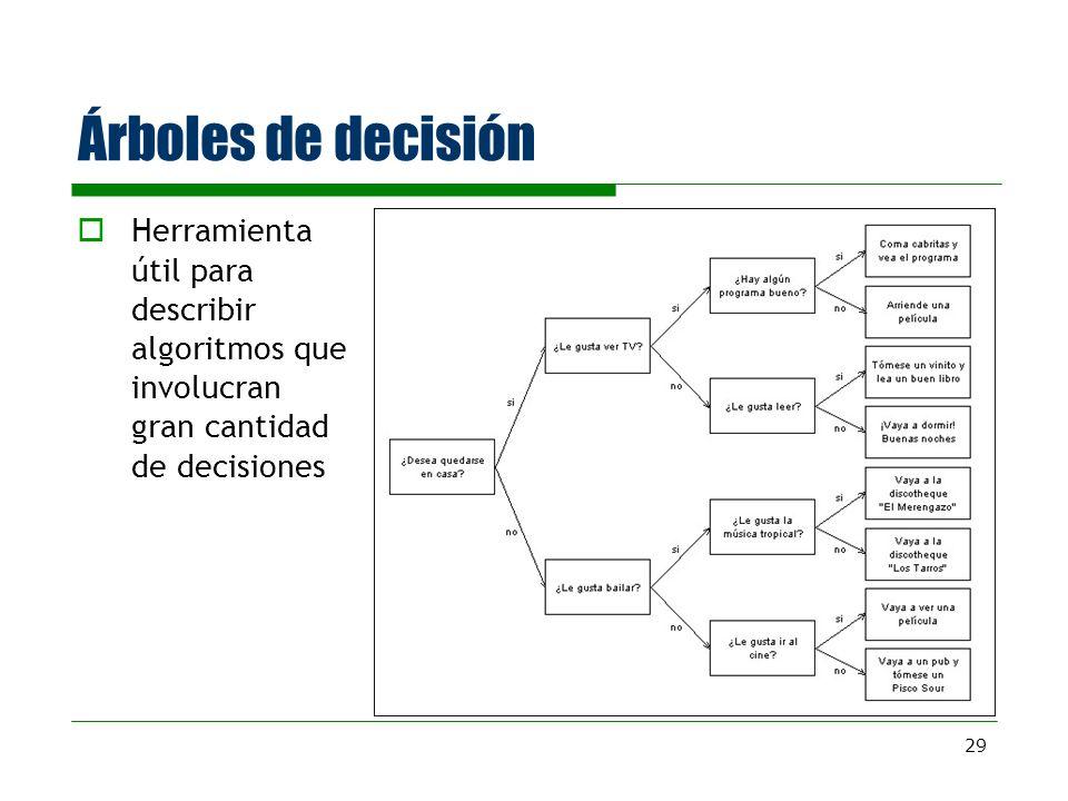 Árboles de decisión Herramienta útil para describir algoritmos que involucran gran cantidad de decisiones.