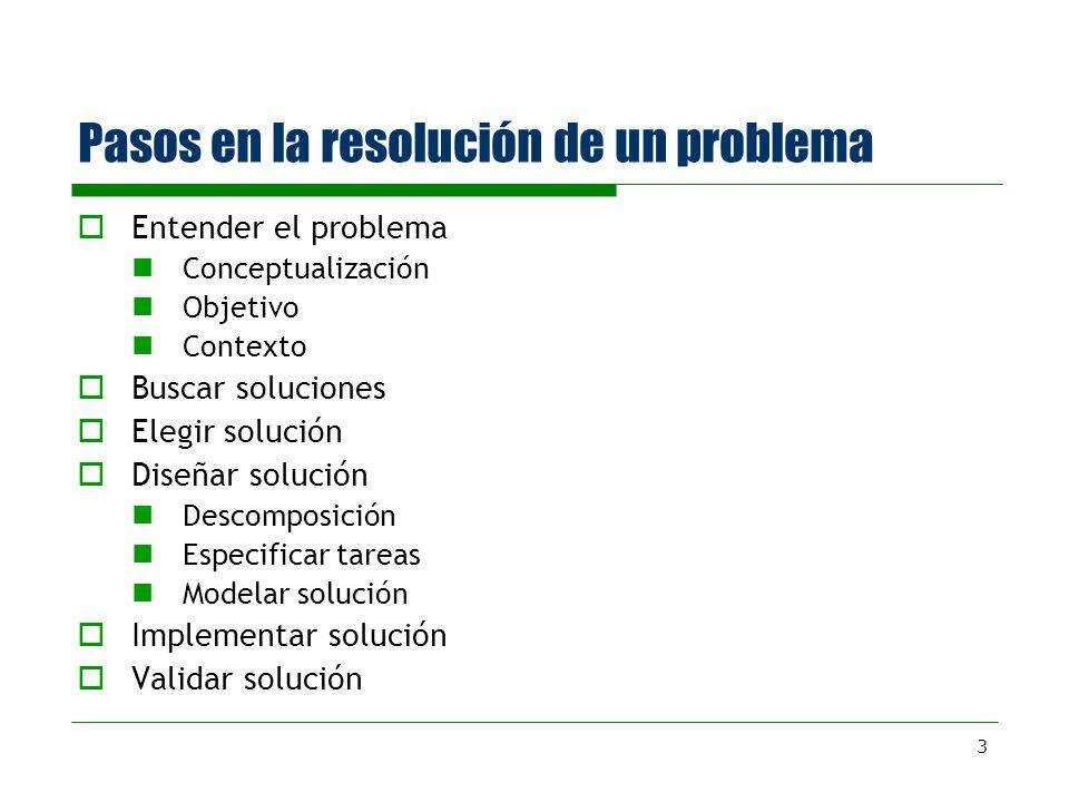 Pasos en la resolución de un problema