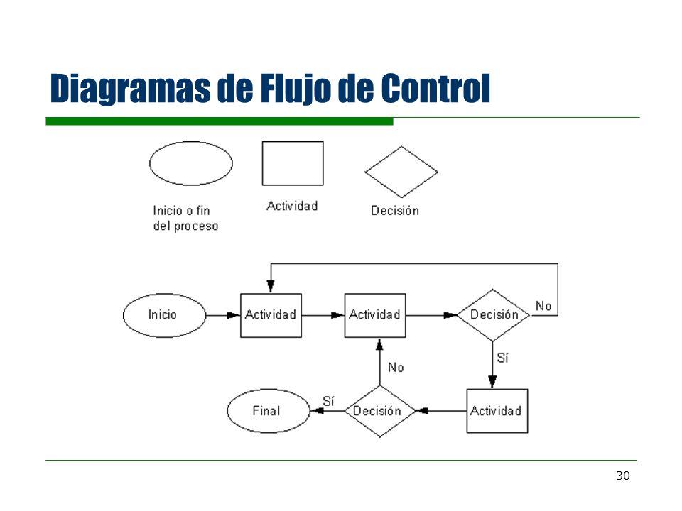 Diagramas de Flujo de Control