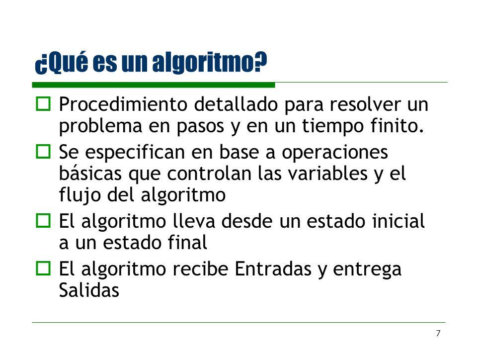 ¿Qué es un algoritmo Procedimiento detallado para resolver un problema en pasos y en un tiempo finito.