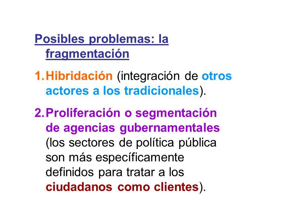 Posibles problemas: la fragmentación