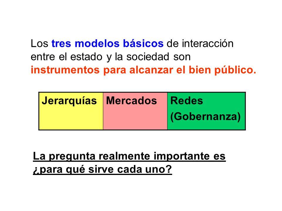 Los tres modelos básicos de interacción entre el estado y la sociedad son instrumentos para alcanzar el bien público.