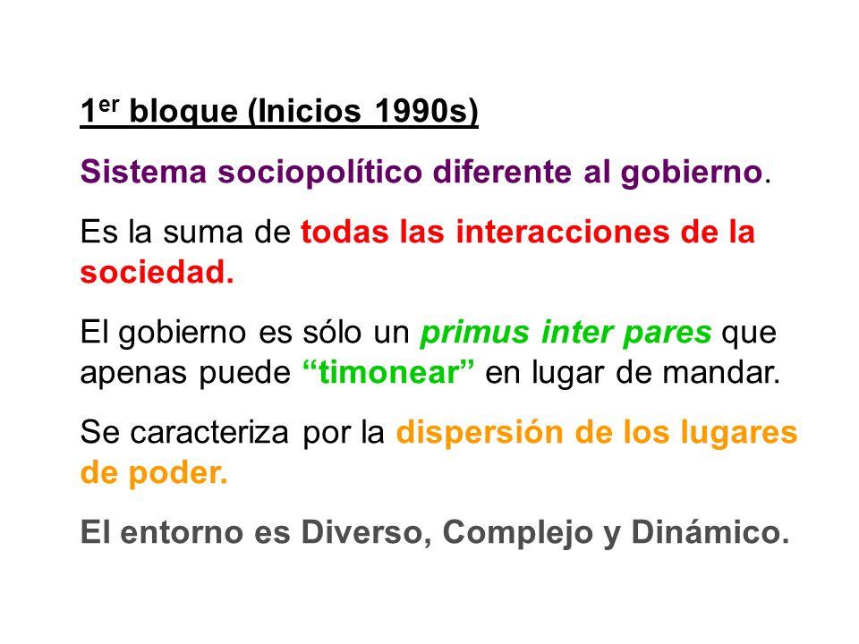 1er bloque (Inicios 1990s)Sistema sociopolítico diferente al gobierno. Es la suma de todas las interacciones de la sociedad.