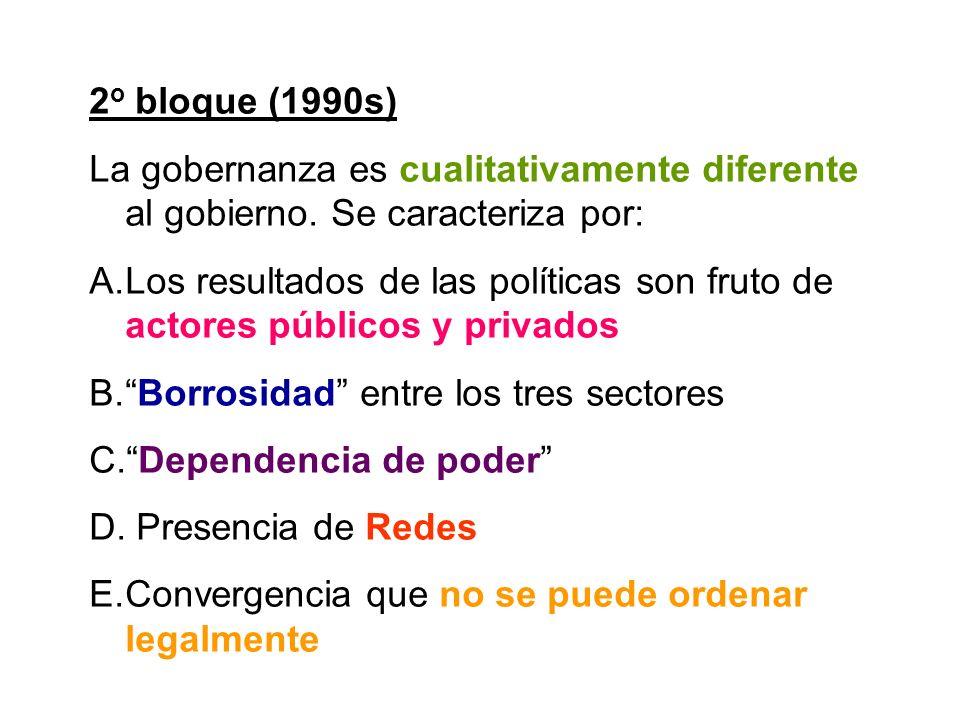 2o bloque (1990s) La gobernanza es cualitativamente diferente al gobierno. Se caracteriza por: