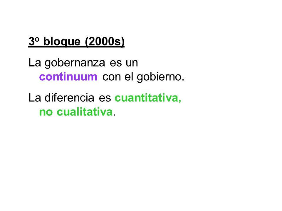 3o bloque (2000s) La gobernanza es un continuum con el gobierno.